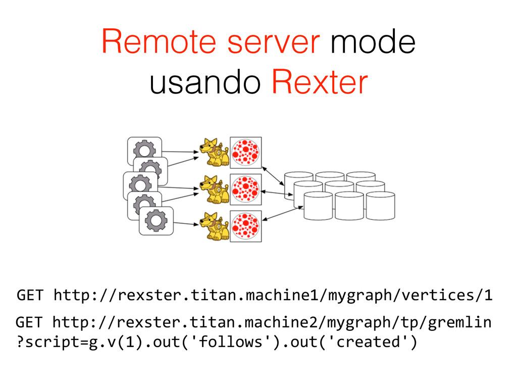 Remote server mode usando Rexter GET http://...