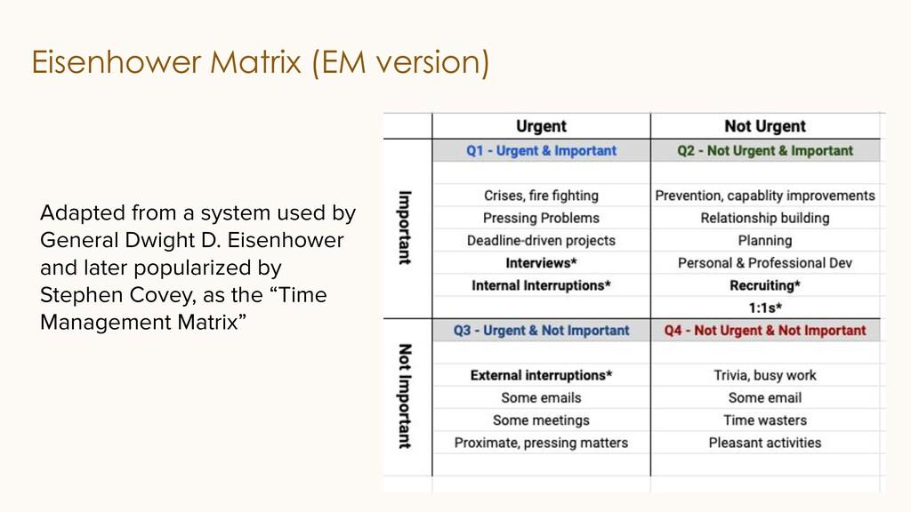 Eisenhower Matrix (EM version) Adapted from a s...