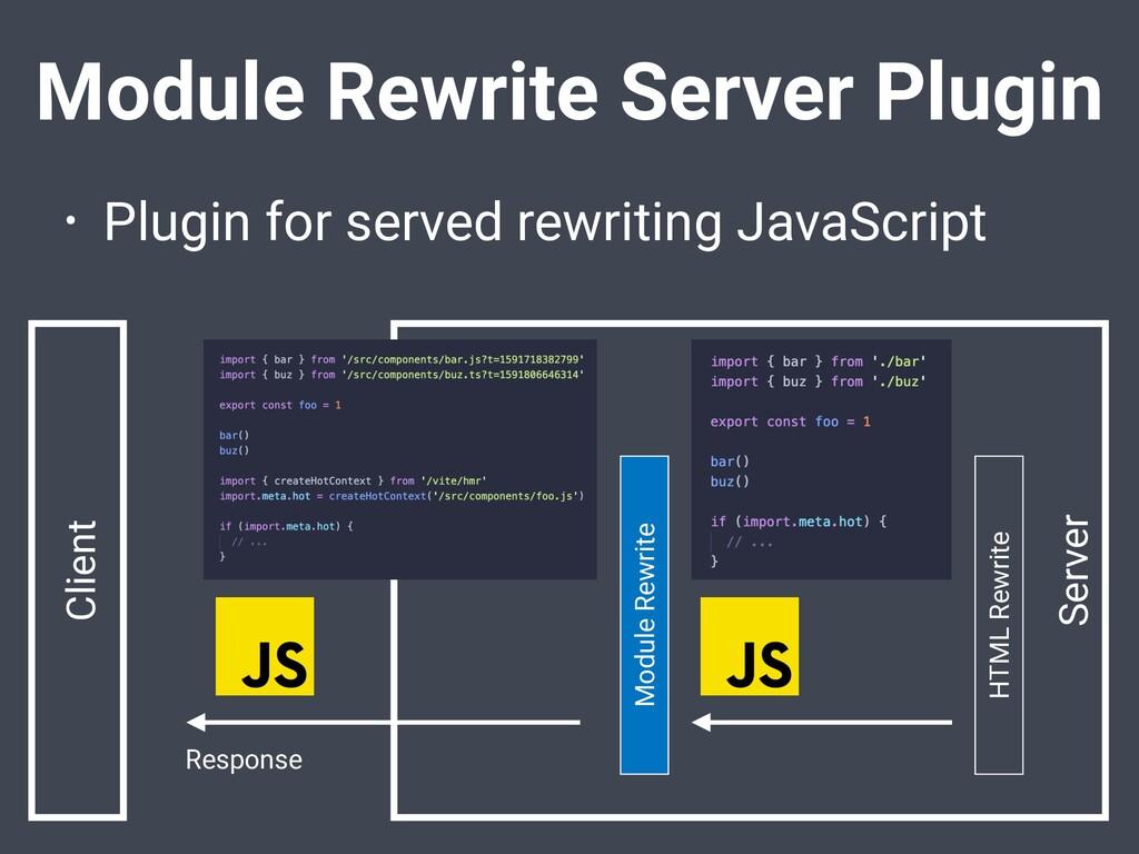 Module Rewrite Server Plugin • Plugin for serve...