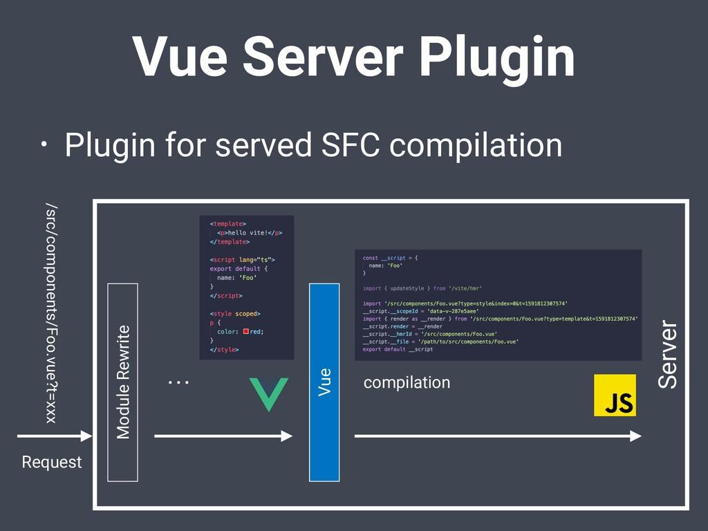 Vue Server Plugin • Plugin for served SFC compi...