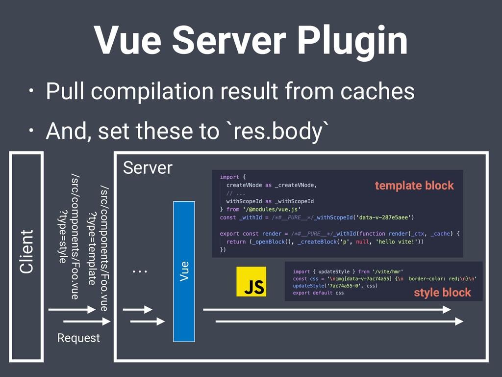 Vue Server Plugin • Pull compilation result fro...