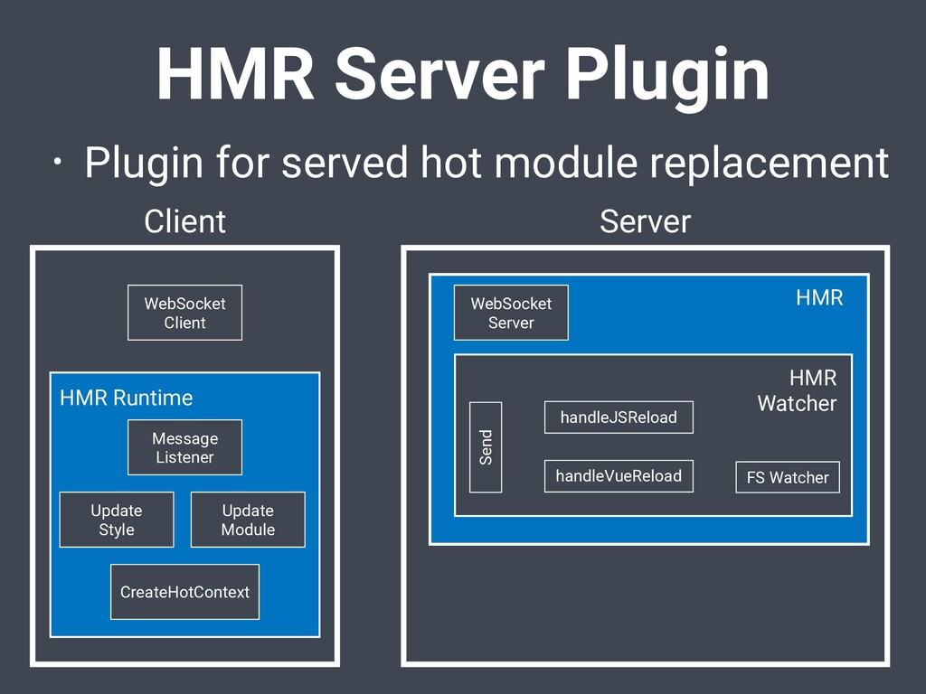 • Plugin for served hot module replacement HMR ...