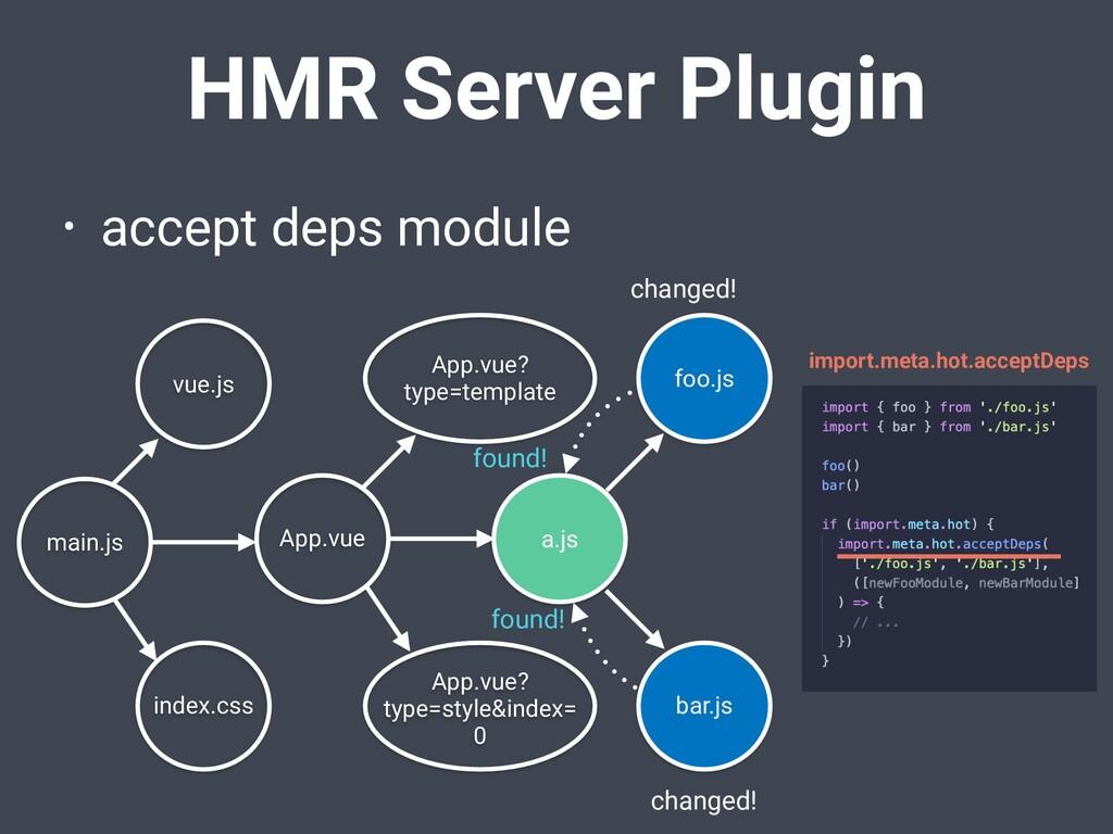 • accept deps module HMR Server Plugin App.vue ...