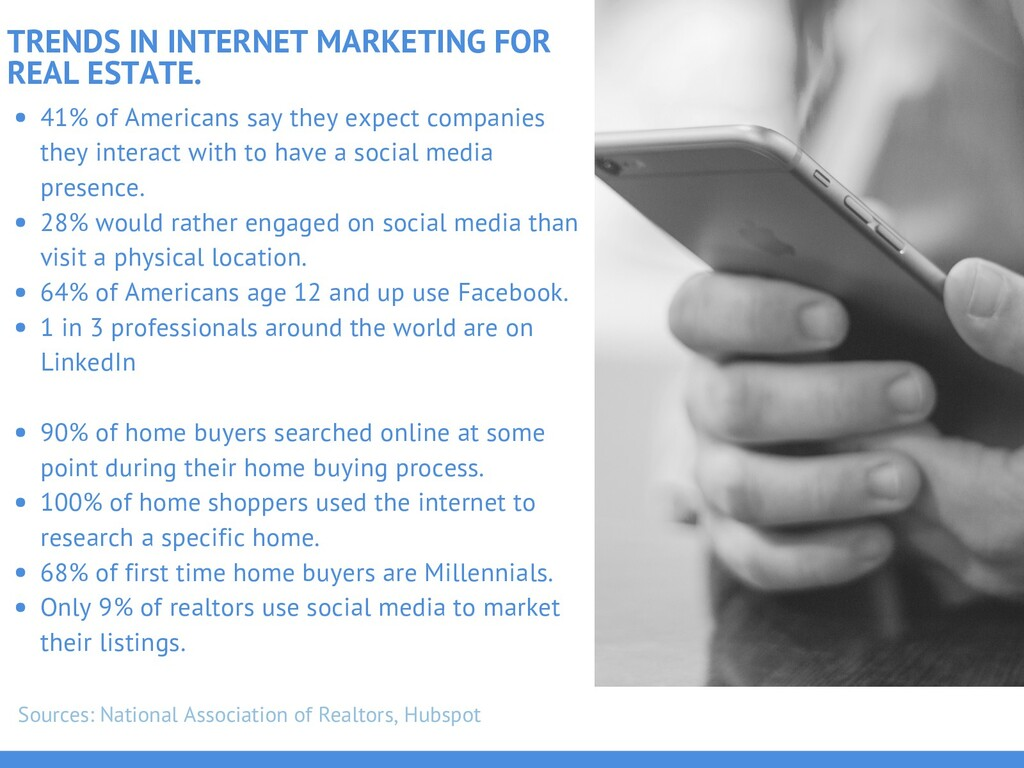 TRENDS IN INTERNET MARKETING FOR REAL ESTATE. 4...