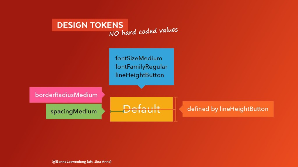 DESIGN TOKENS  @BennoLoewenberg (aft. Jina An...