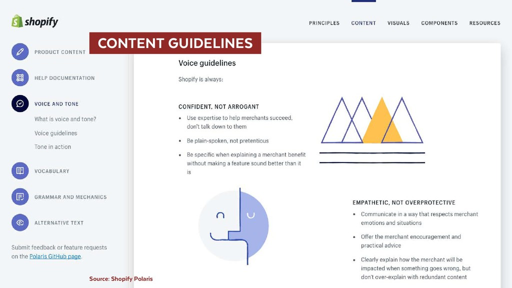 Source: Shopify Polaris   CONTENT GUIDELINES