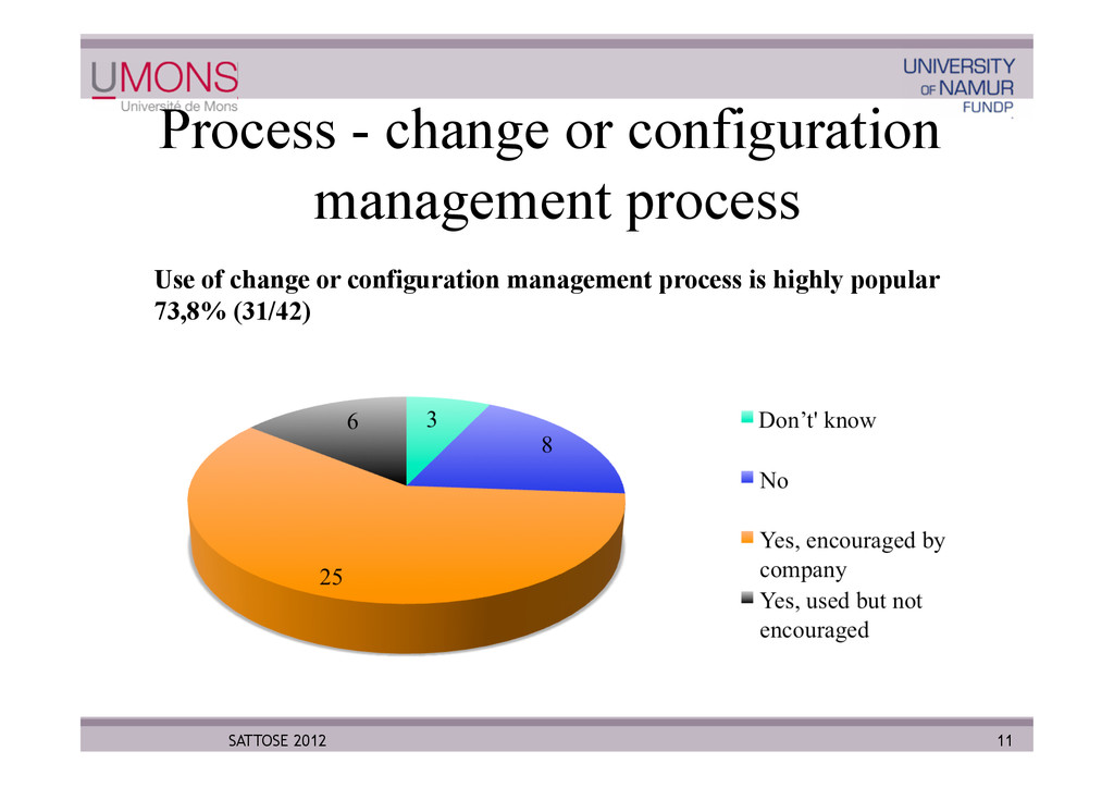 Process - change or configuration management pr...
