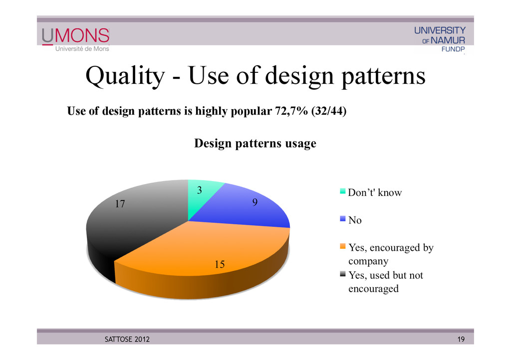 Quality - Use of design patterns 19 SATTOSE 201...