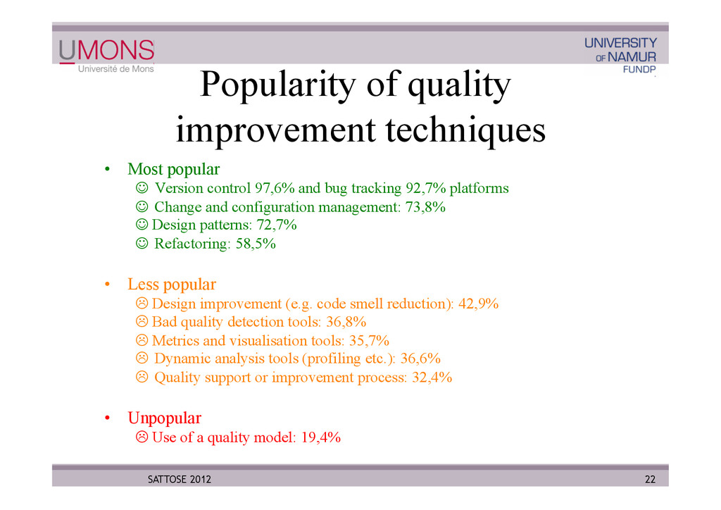 Popularity of quality improvement techniques • ...