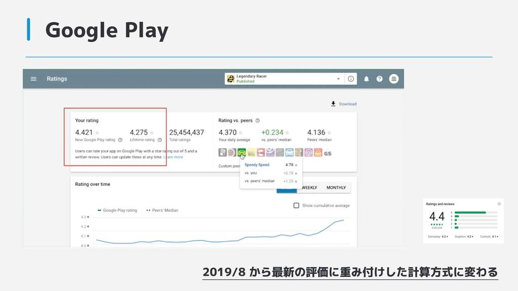 Google Play 2019/8 から最新の評価に重み付けした計算方式に変わる