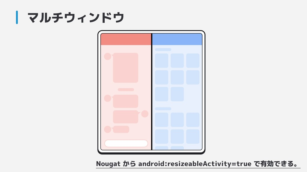 マルチウィンドウ Nougat から android:resizeableActivity=t...