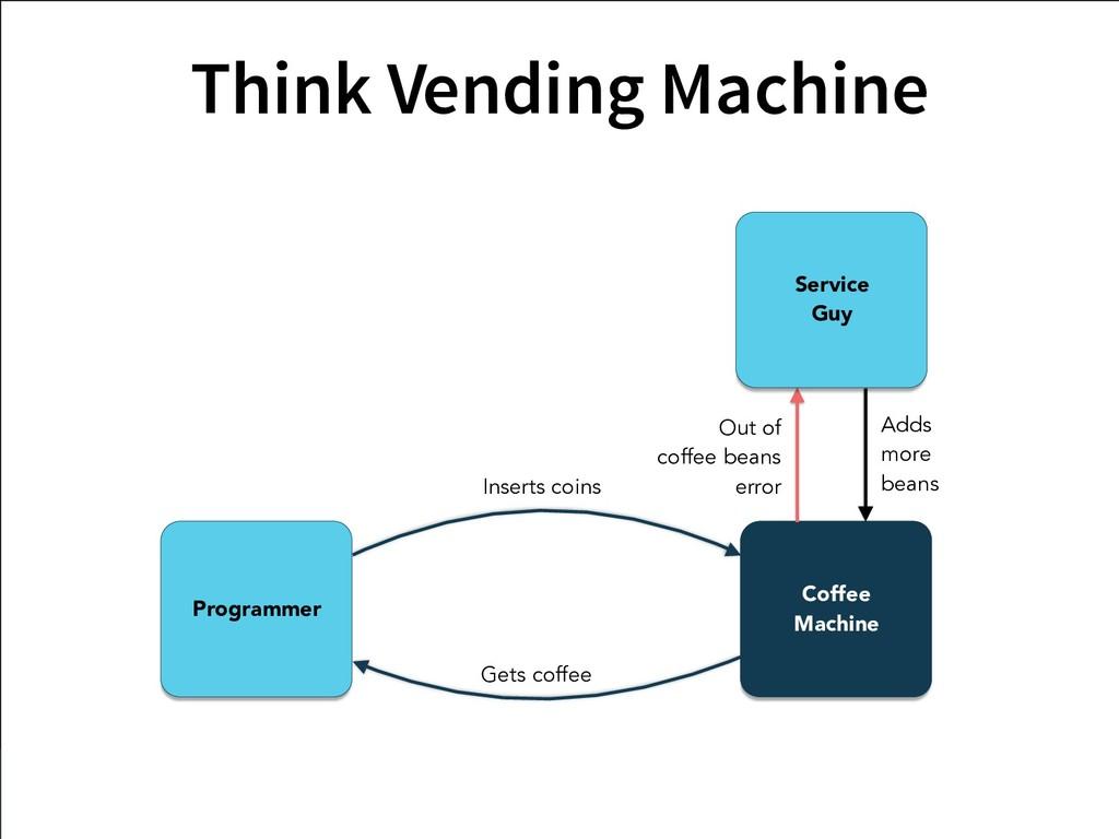 Coffee Machine Programmer Service Guy Inserts c...