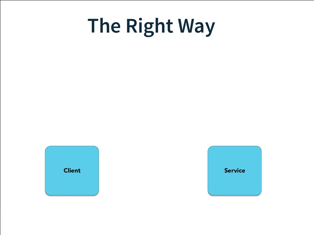The Right Way Service Client