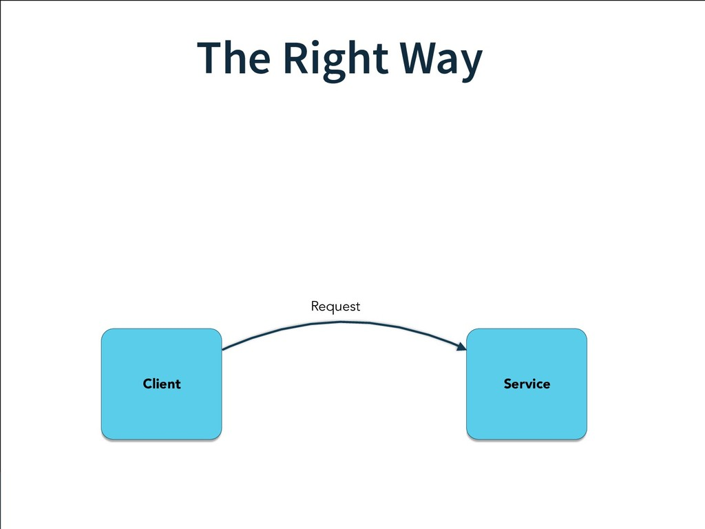 The Right Way Service Client Request