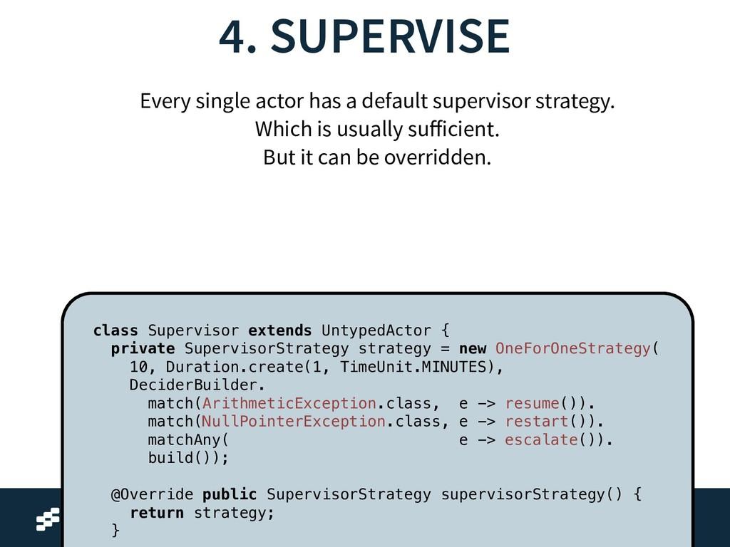 4. SUPERVISE X class Supervisor extends Untyped...