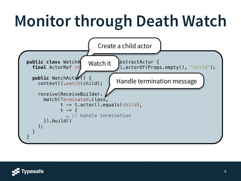 Monitor through Death Watch X public class Watc...