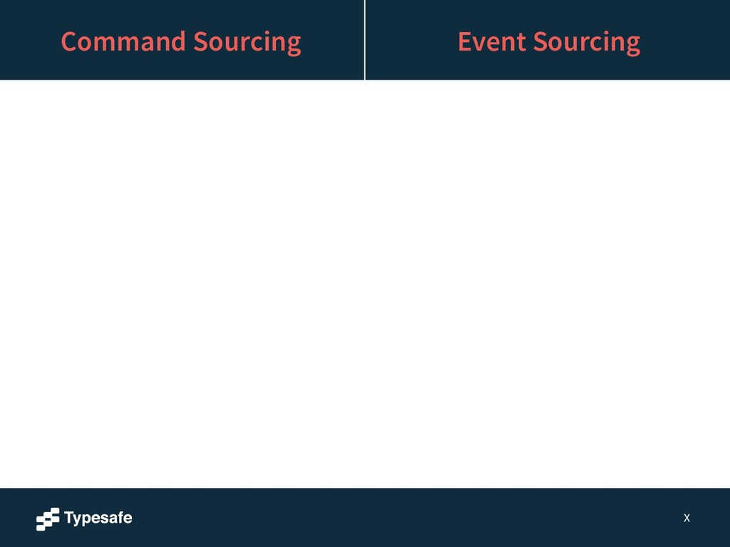 X Command Sourcing Event Sourcing