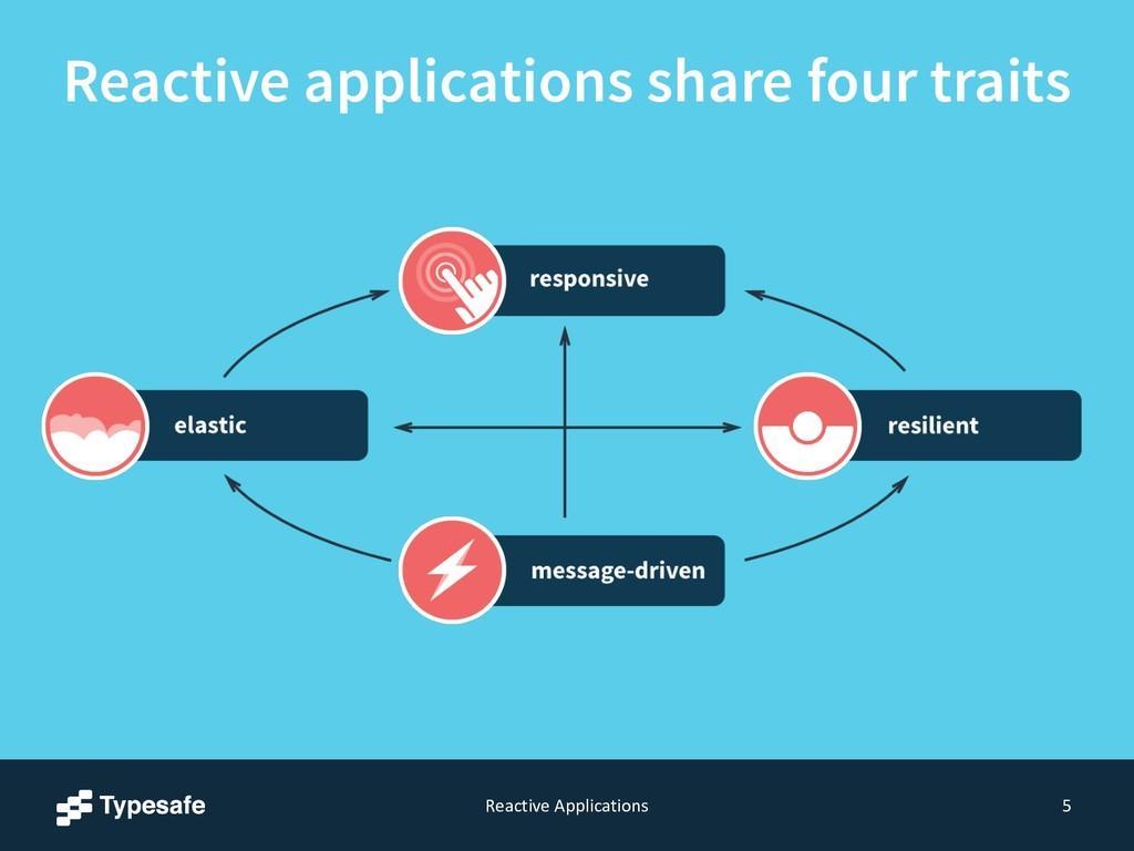 Reactive Applications Reactive applications ...