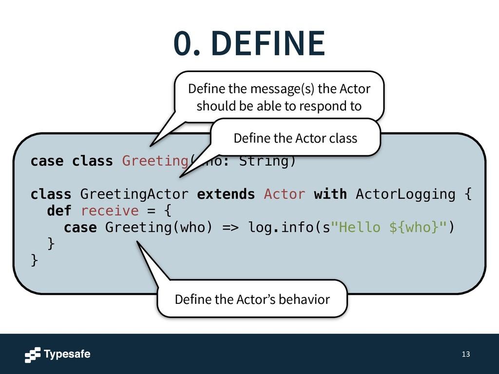 0. DEFINE 13 Define the message(s) the Actor sh...