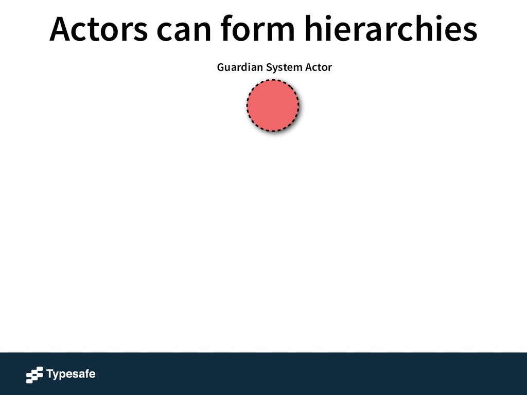 Guardian System Actor Actors can form hierarchi...