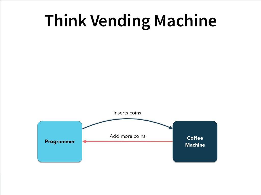 Coffee Machine Programmer Inserts coins Add mor...
