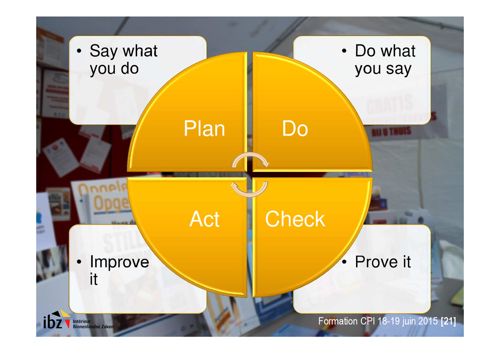 • Prove it • Improve it • Do what you say • Say...