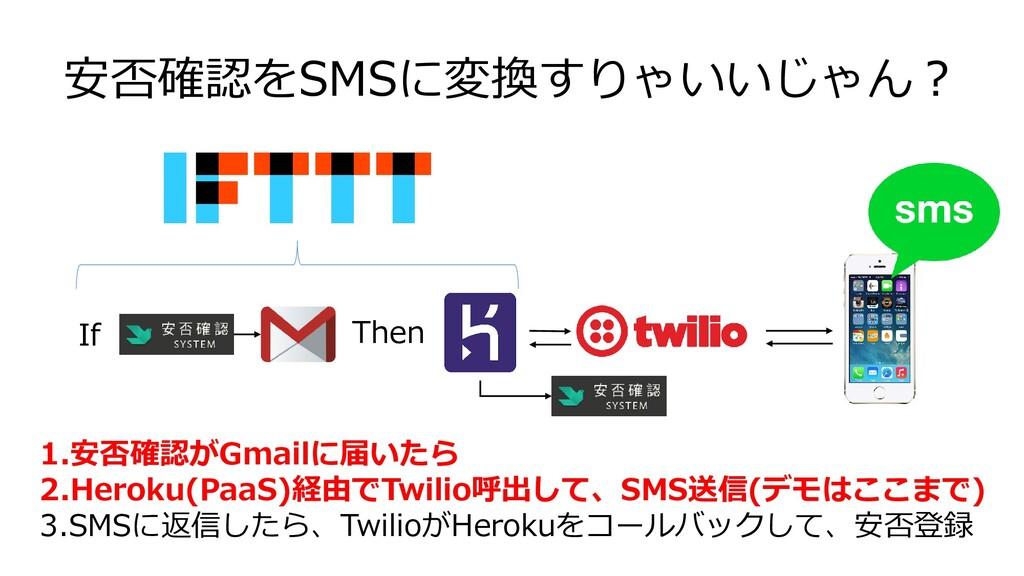 安否確認をSMSに変換すりゃいいじゃん? If Then 1.安否確認がGmailに届いたら ...