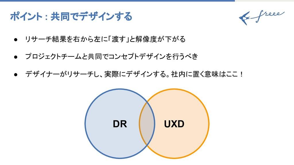 ポイント : 共同でデザインする ● リサーチ結果を右から左に「渡す」と解像度が下がる ●...