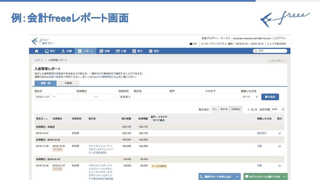 例:会計freeeレポート画面