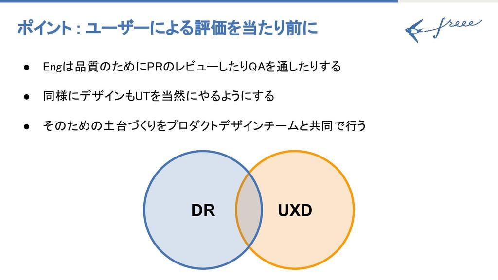 ポイント : ユーザーによる評価を当たり前に ● Engは品質のためにPRのレビューしたりQ...