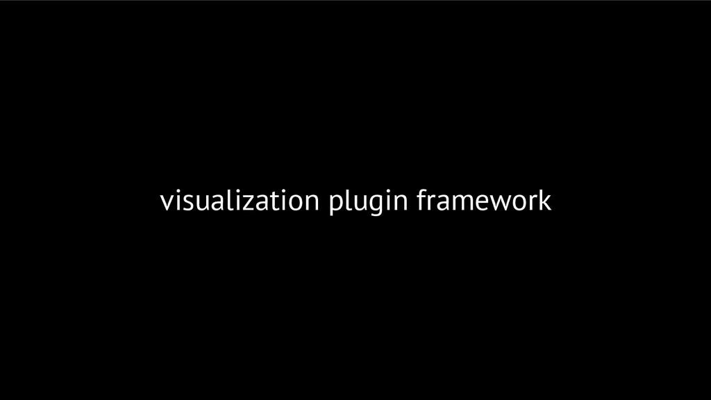 visualization plugin framework