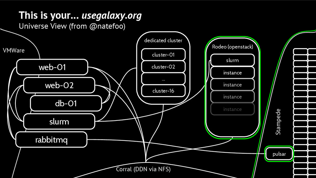 dedicated cluster This is your… usegalaxy.org U...