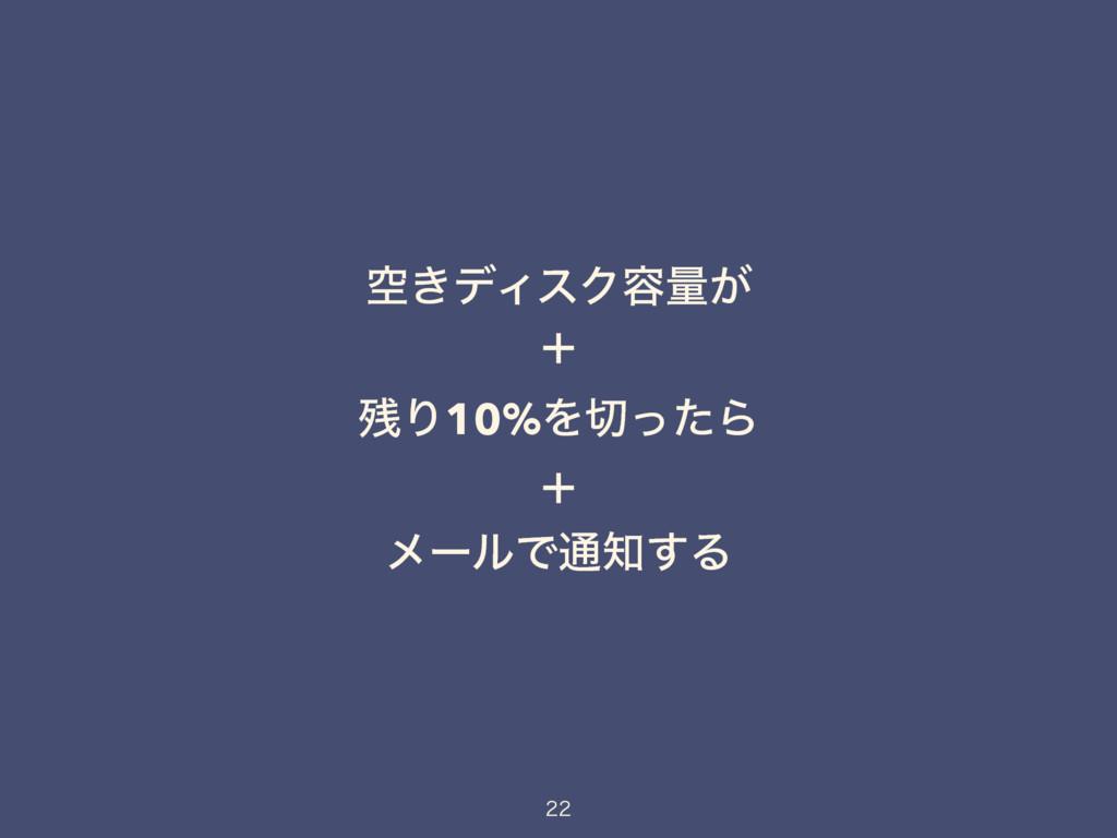 ۭ͖σΟεΫ༰ྔ͕ ʴ Γ10%ΛͬͨΒ ʴ ϝʔϧͰ௨͢Δ