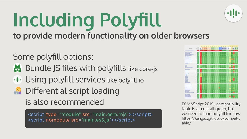 Including Polyfill to provide modern functionali...