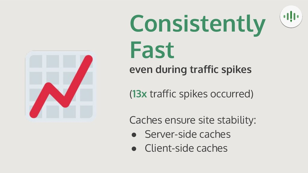Consistently Fast even during traffic spikes (13...