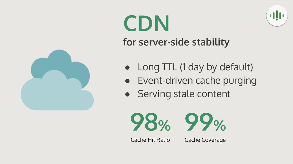 CDN for server-side stability ● Long TTL (1 day...