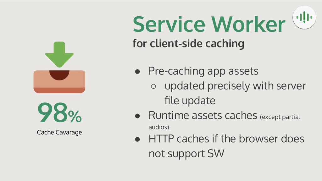 Service Worker for client-side caching ● Pre-ca...