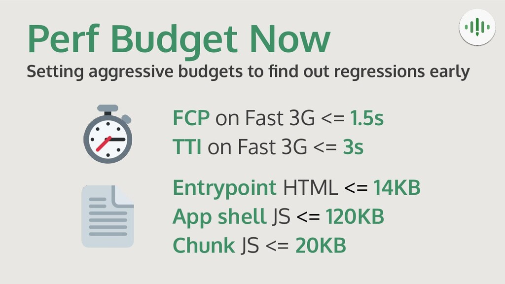 Perf Budget Now Setting aggressive budgets to fi...