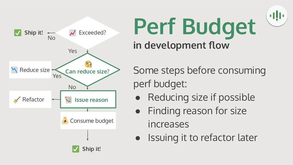 Perf Budget in development flow Some steps befor...