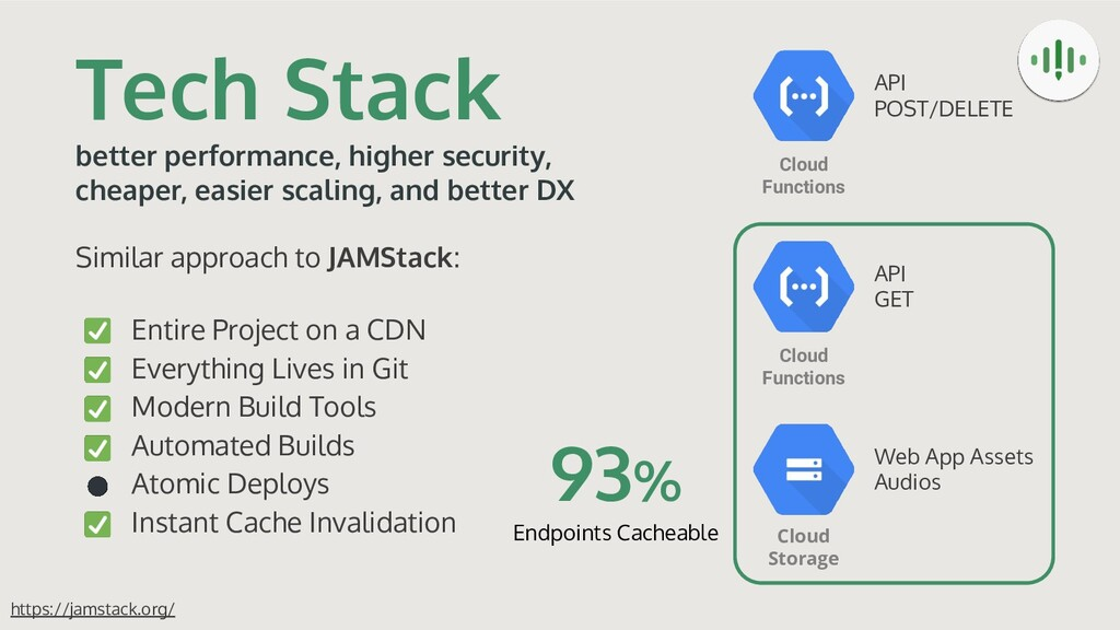 Tech Stack better performance, higher security,...