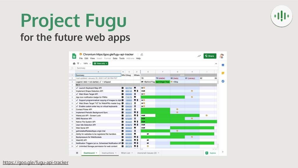Project Fugu for the future web apps https://go...