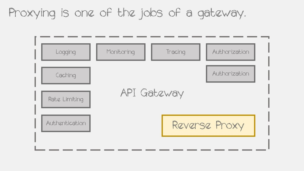 Proxying is one of the jobs of a gateway. API G...