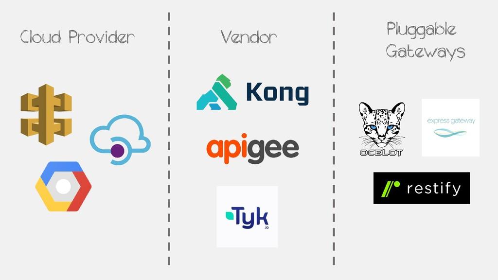 Cloud Provider Vendor Pluggable Gateways