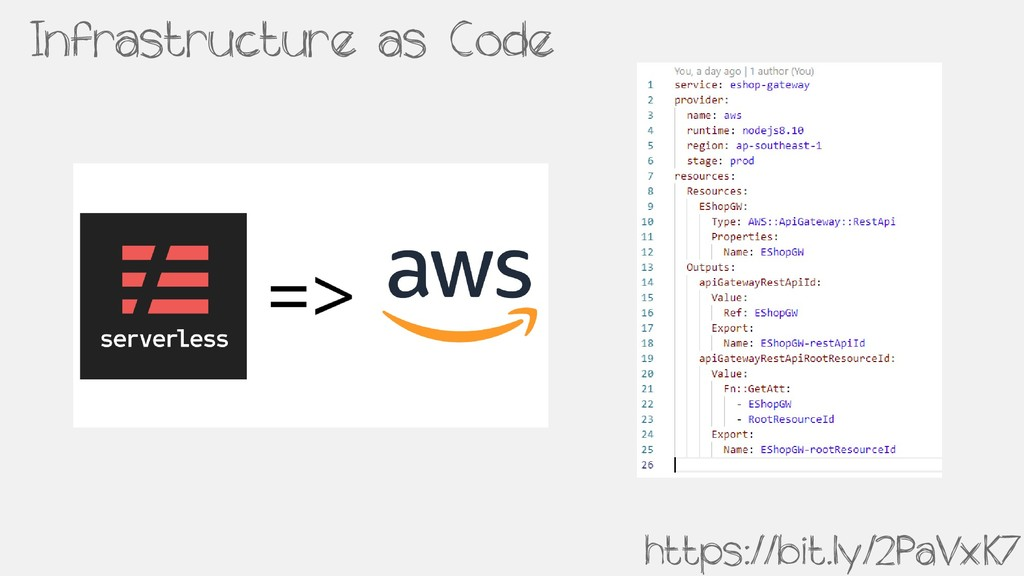 Infrastructure as Code https://bit.ly/2PaVxK7