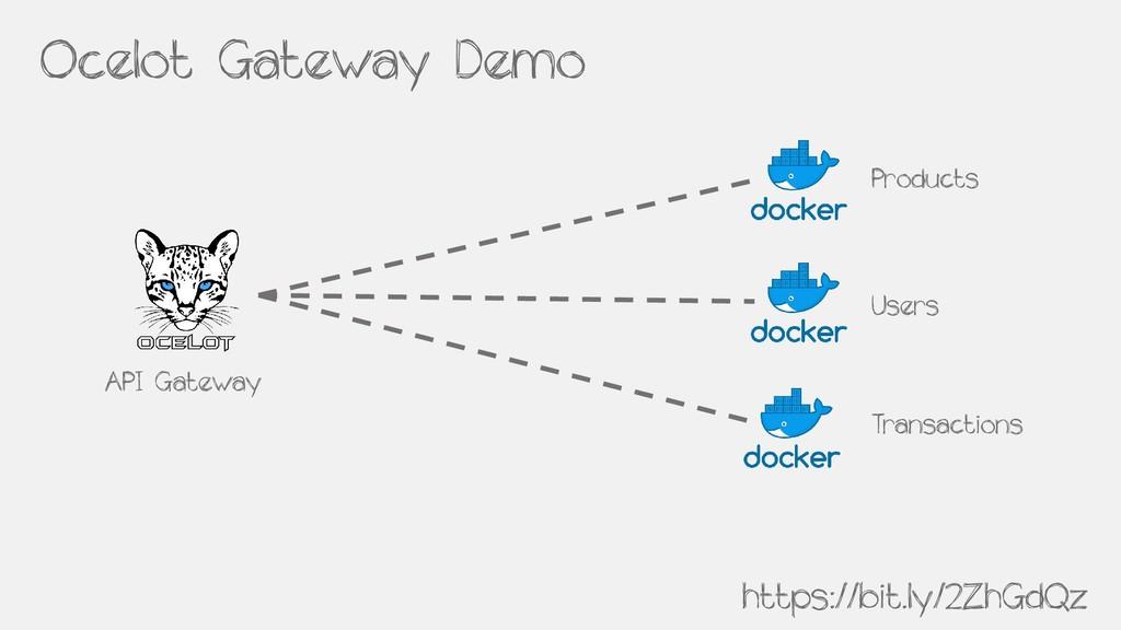 Ocelot Gateway Demo API Gateway Products Users ...