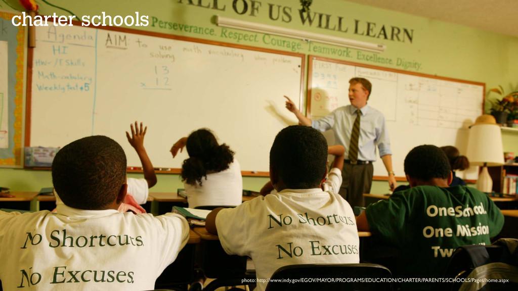 #poptech 2012 charternodes.net charter schools ...