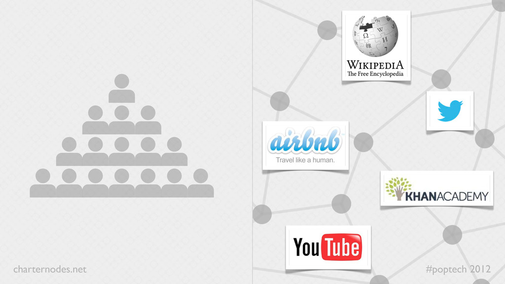#poptech 2012 charternodes.net