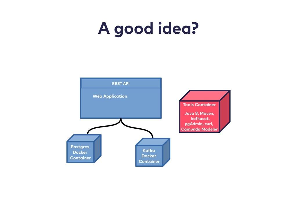A good idea? REST API Web Application Postgres ...