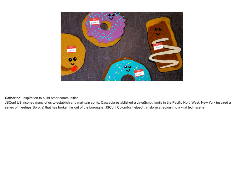 placeholder Donuts with the logos chatting in g...