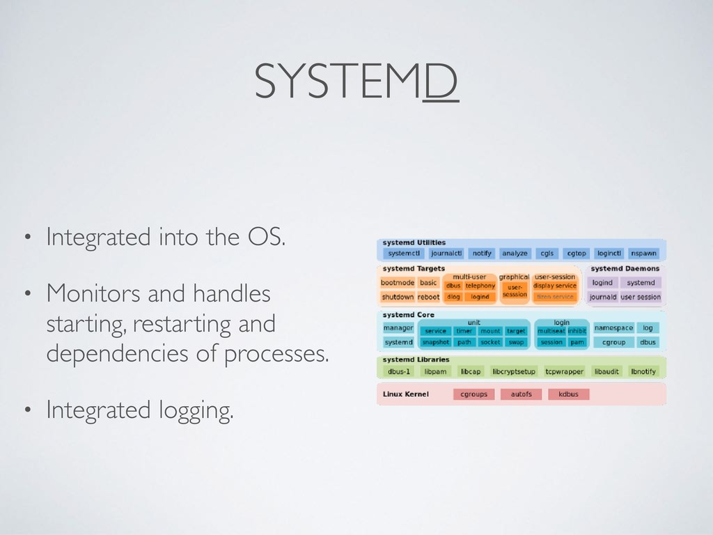 SYSTEMD • Integrated into the OS. • Monitors an...